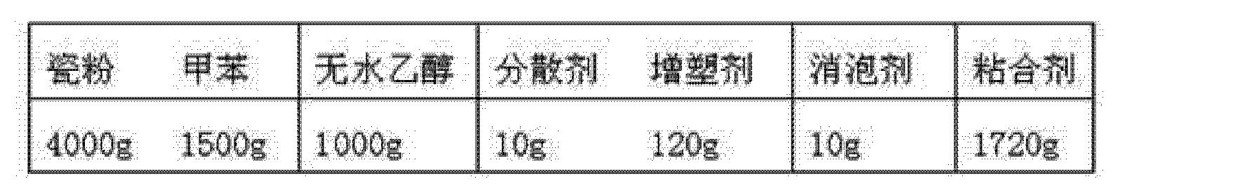 Figure CN102354599AD00051