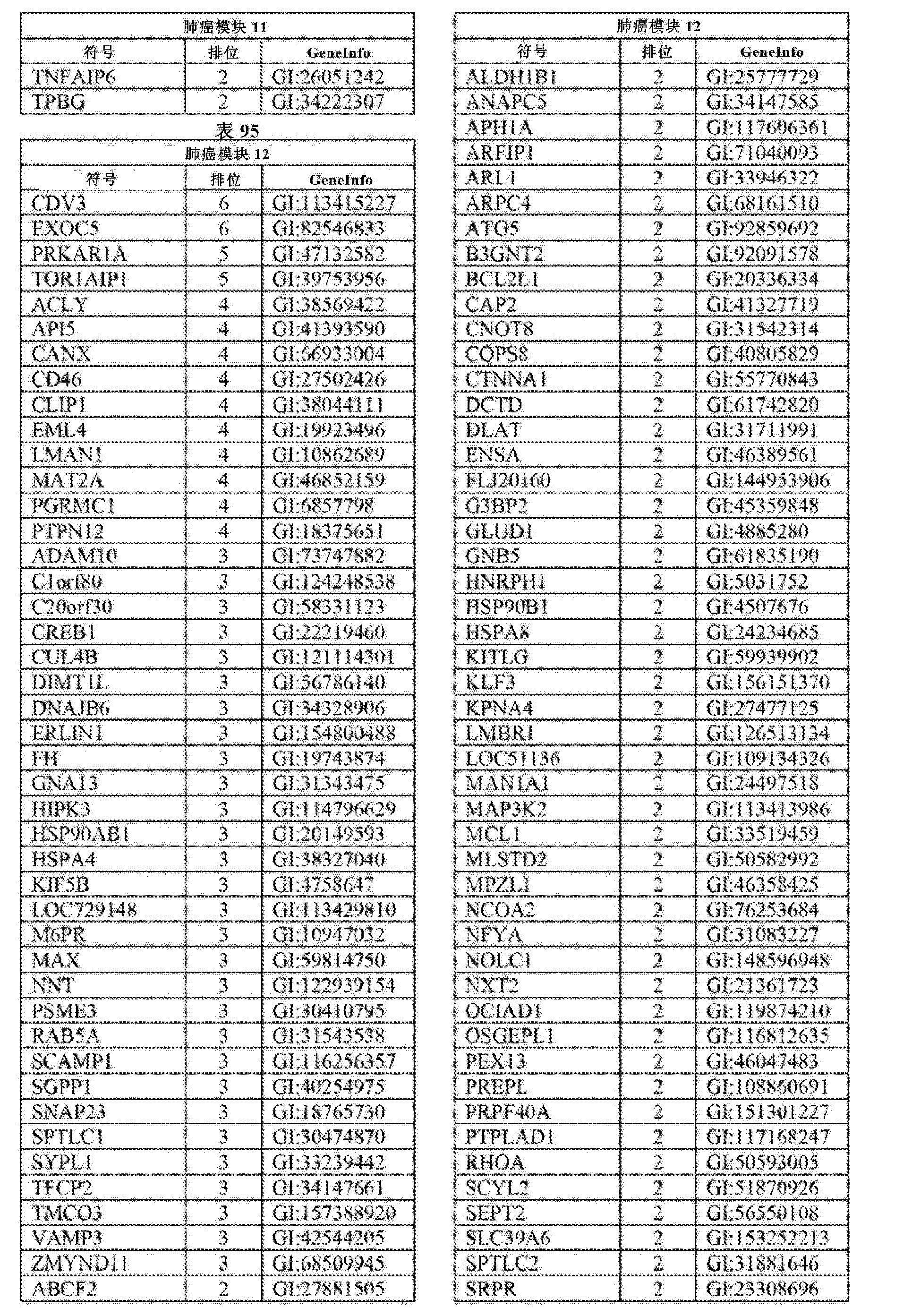 Figure CN102858999AD02471
