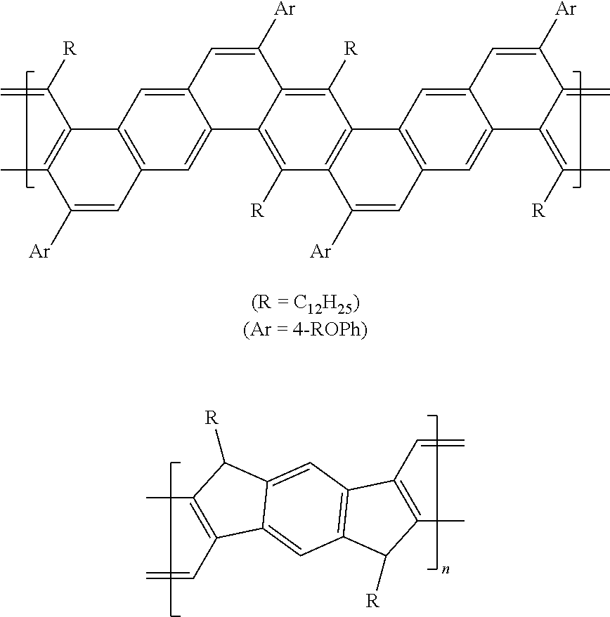 US8465678B2 - Emissive polymers and devices incorporating