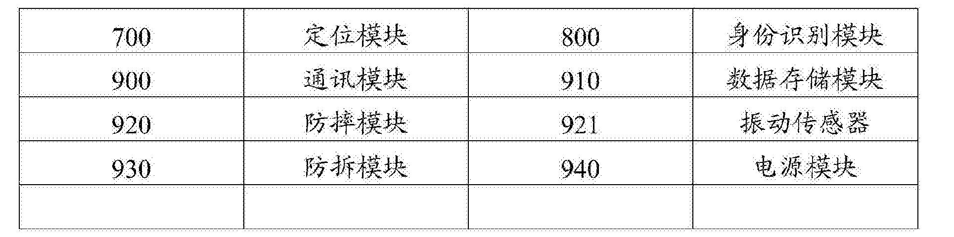 Figure CN107525830AD00042
