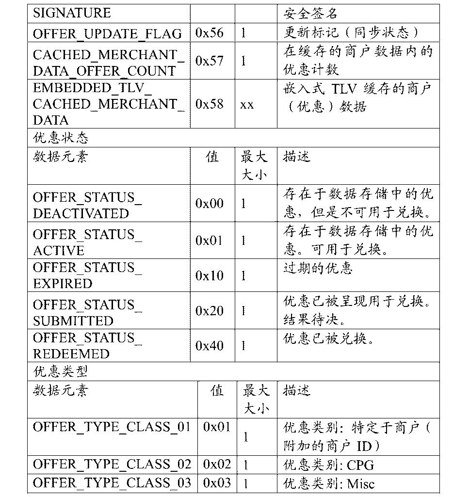 Figure CN104584043AD00621