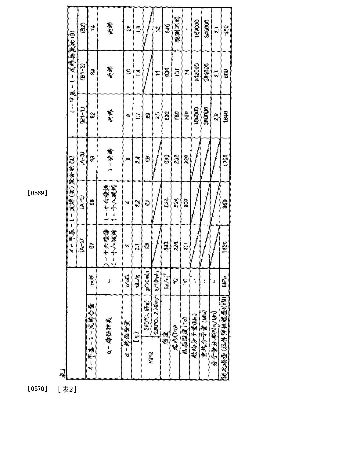 Figure CN103987779BD00471