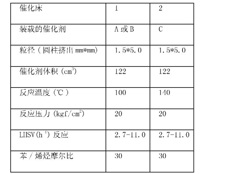 Figure CN101970388AD00261