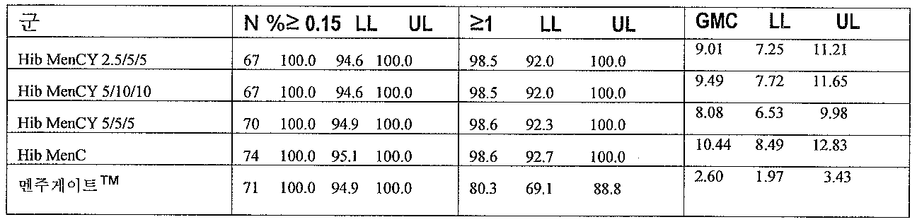 Figure 112008006849919-pct00014