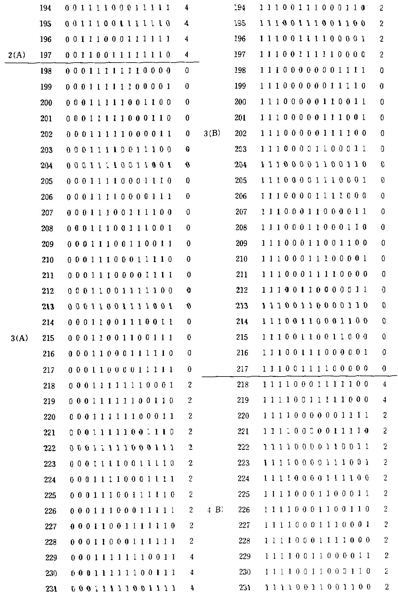 Figure kpo00026