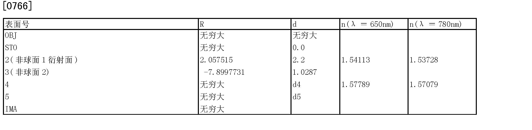 Figure CN1553440BD00591