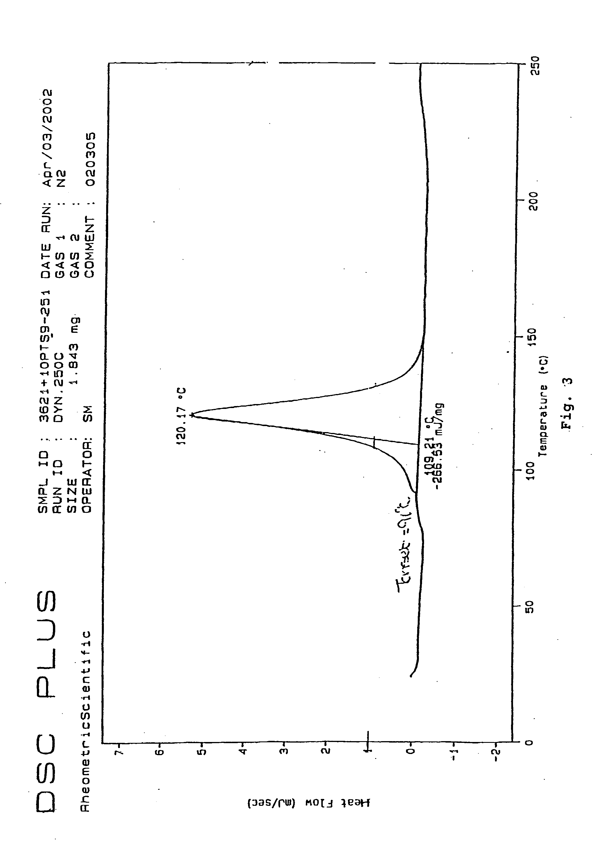 US20050239922A1 - Curable compositions having a reduced