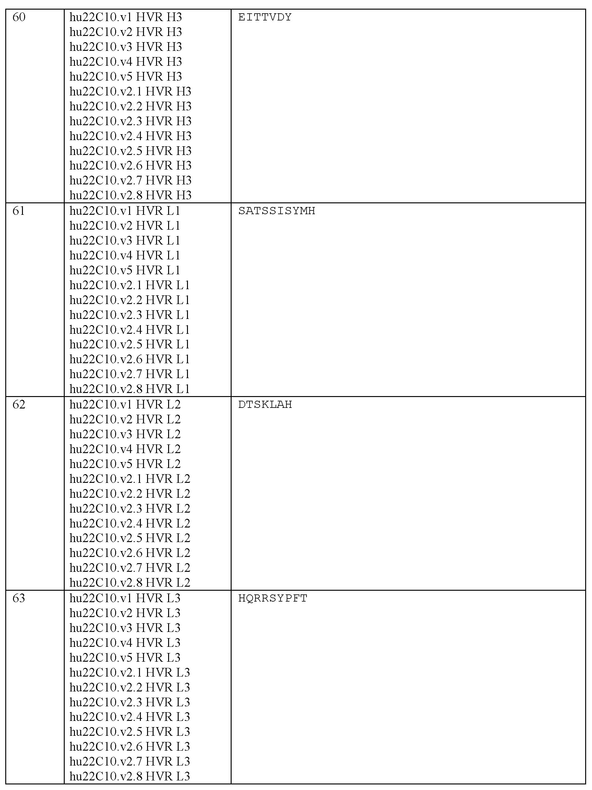 Figure pct00058