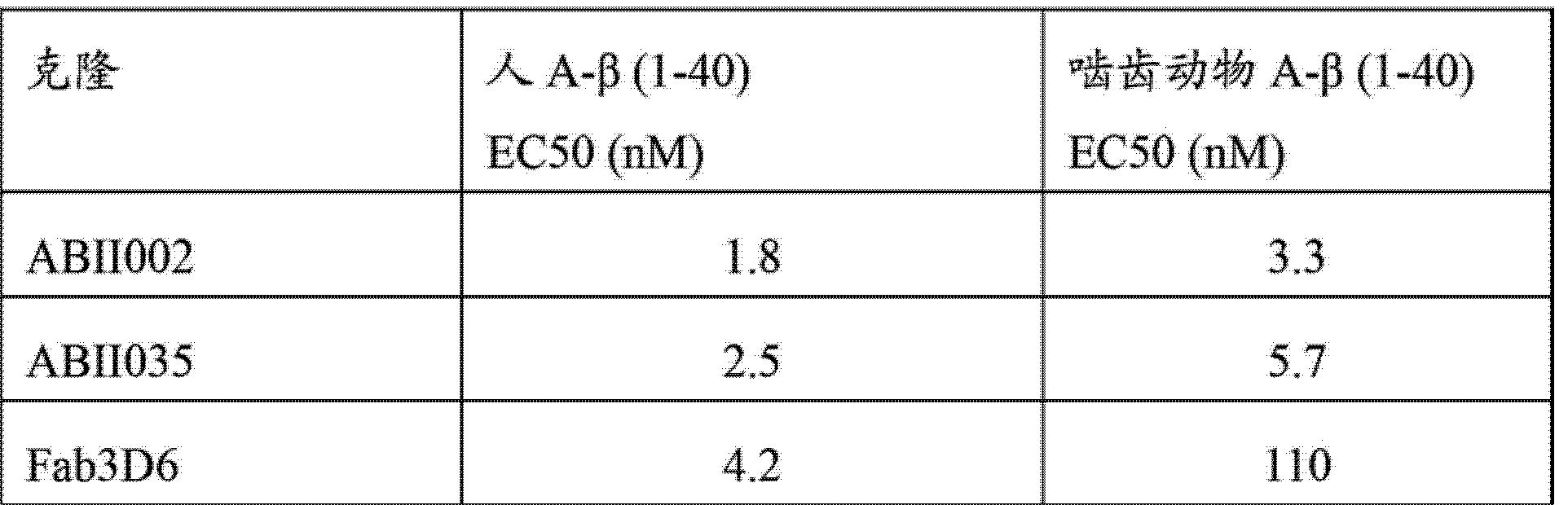 Figure CN102781962BD00641