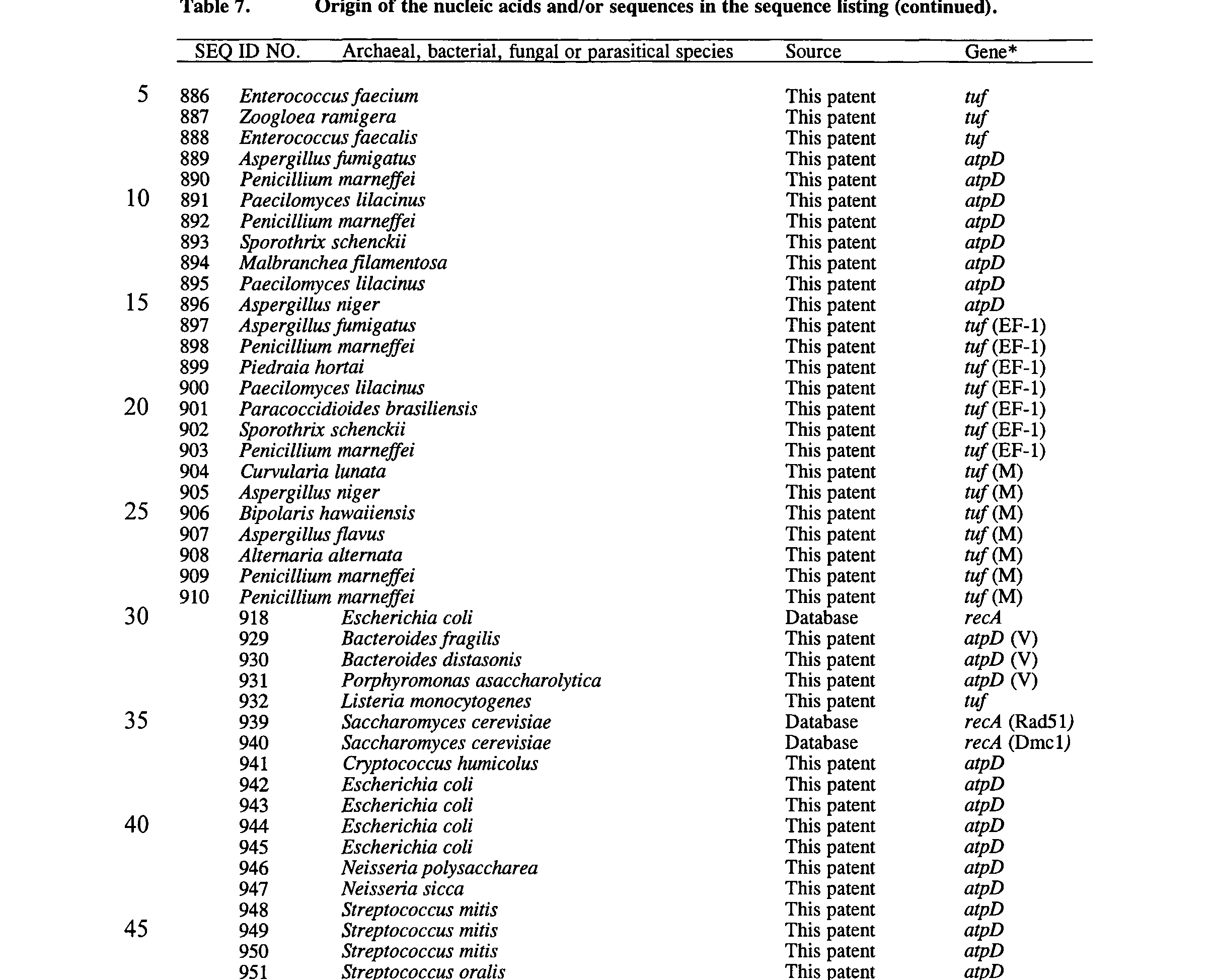 WO2001023604A2 - Highly conserved genes and their use to generate