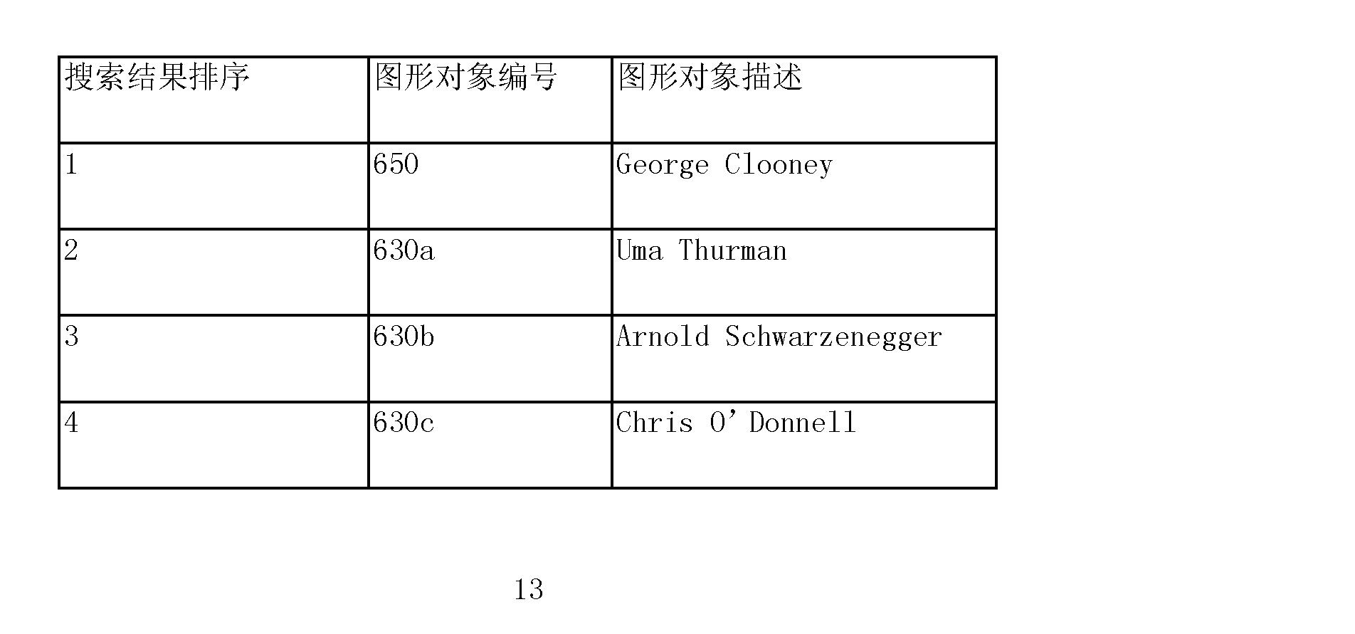 Figure CN103608748AD00132