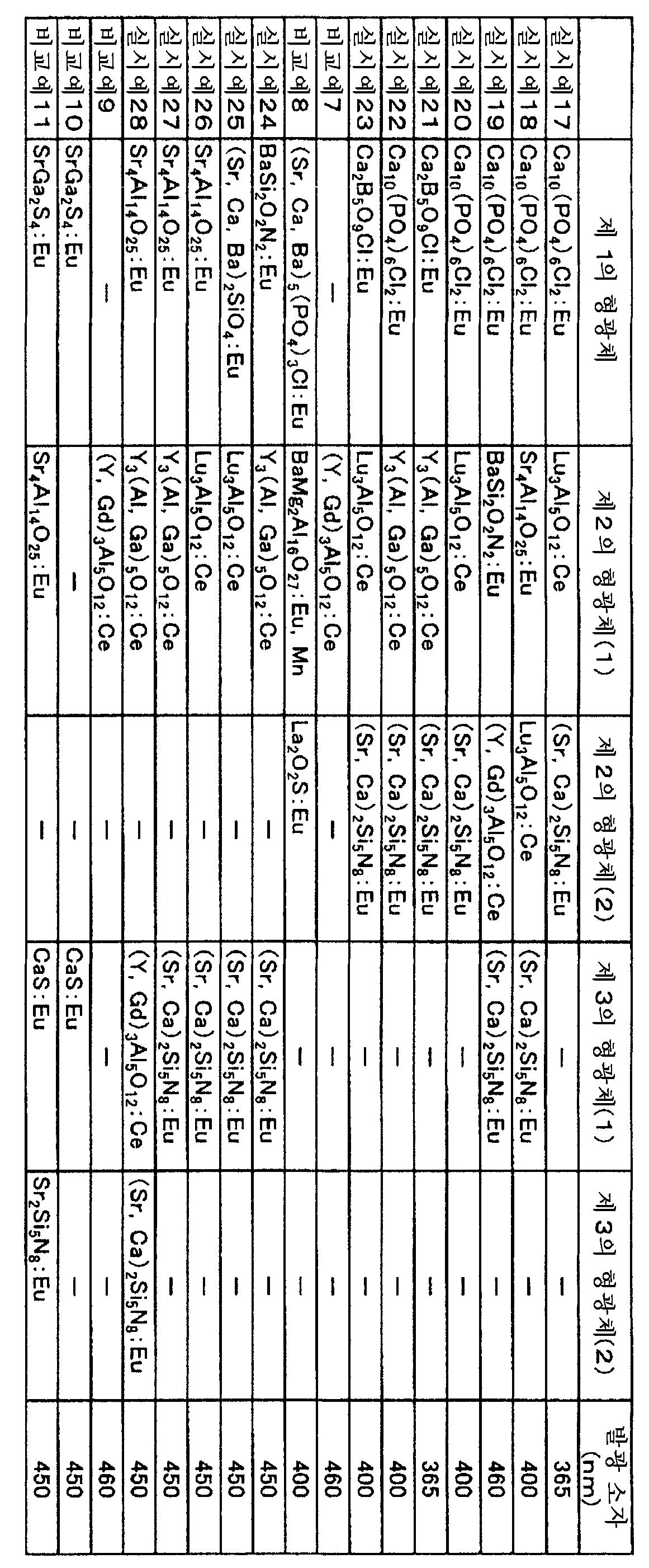Figure 112006018872163-pct00034