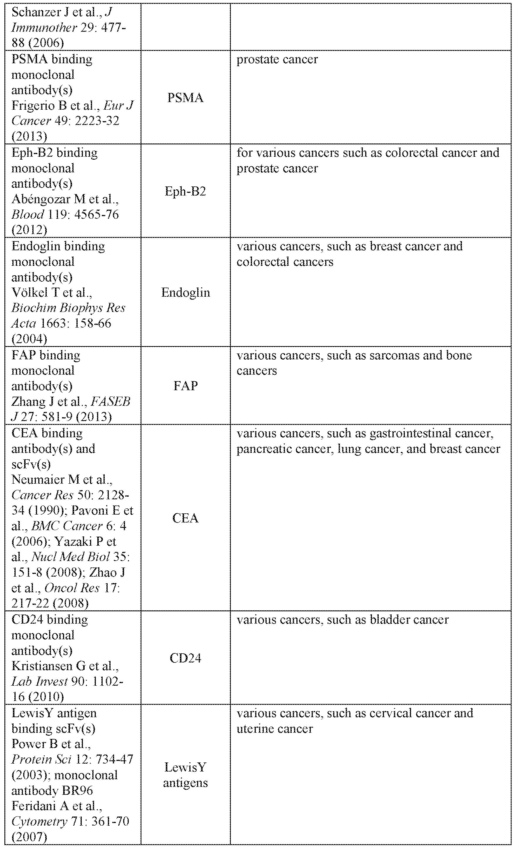 gallium heel per prostata