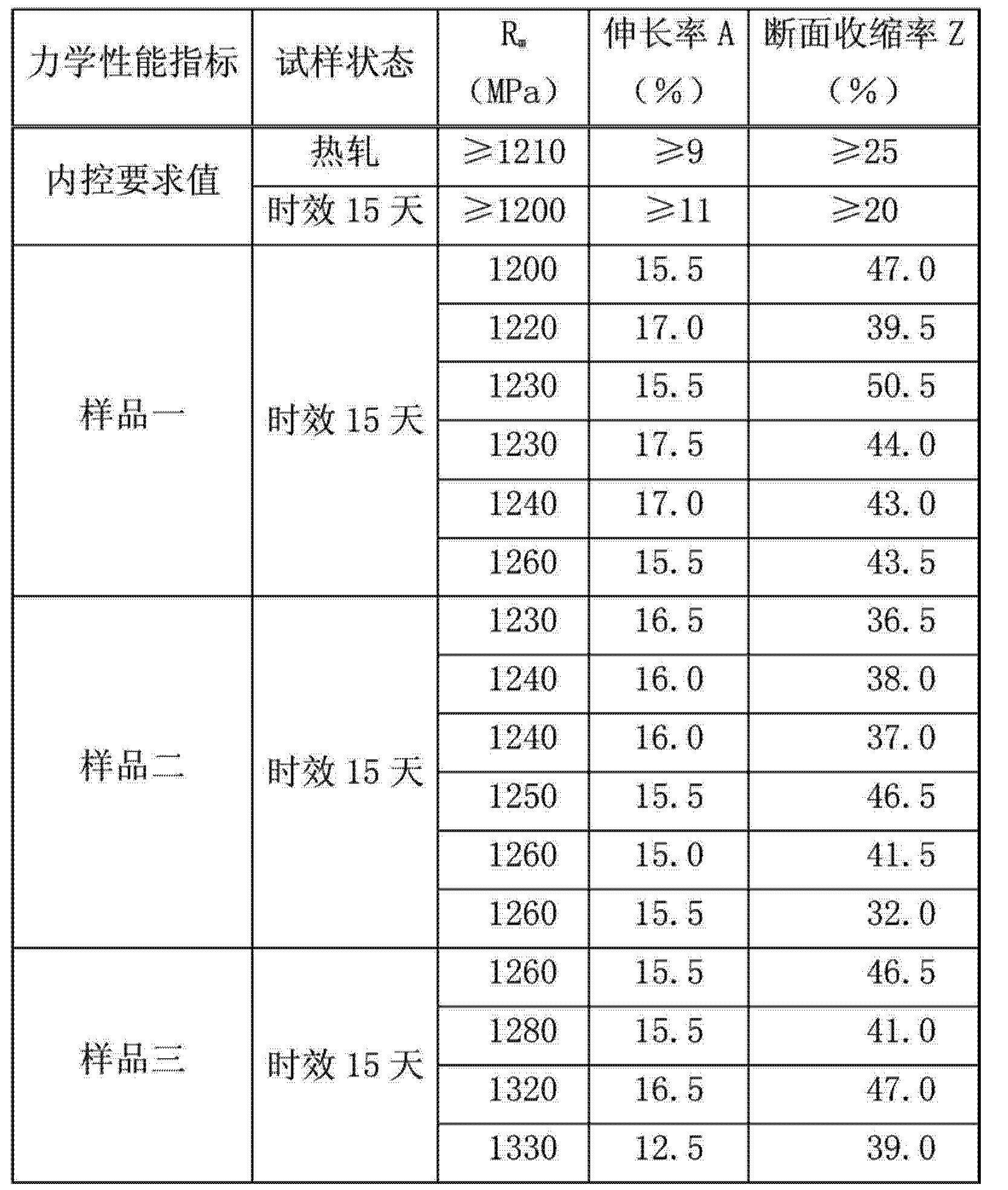Figure CN102876983BD00101