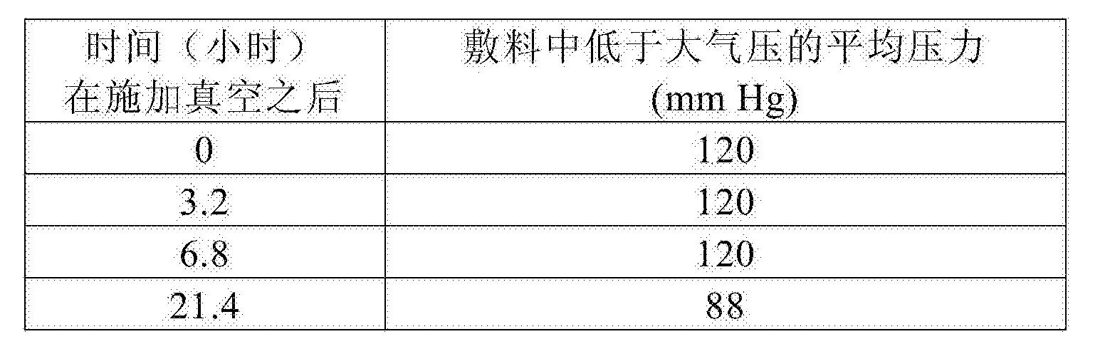 Figure CN107106723AD00171