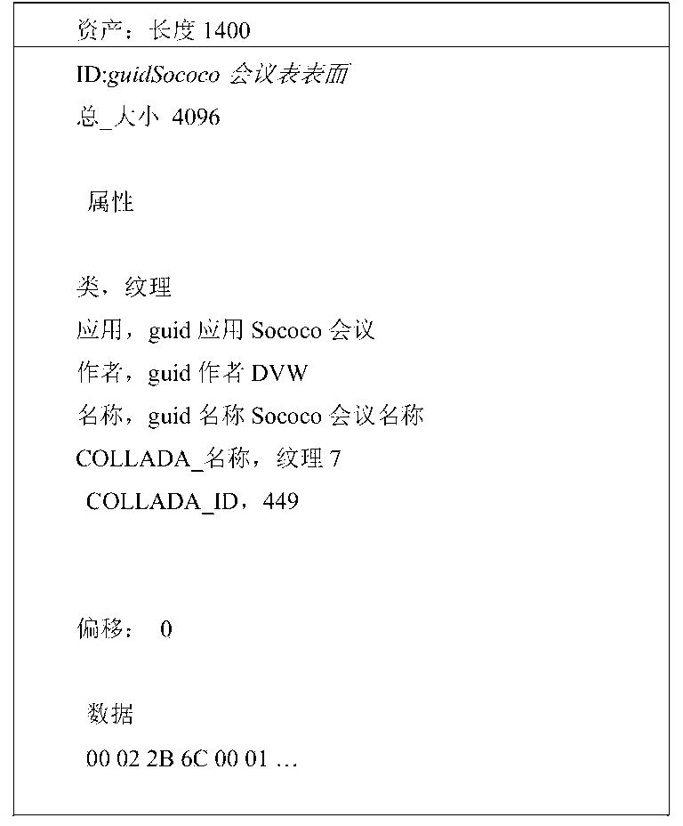 Figure CN106131178AD00521