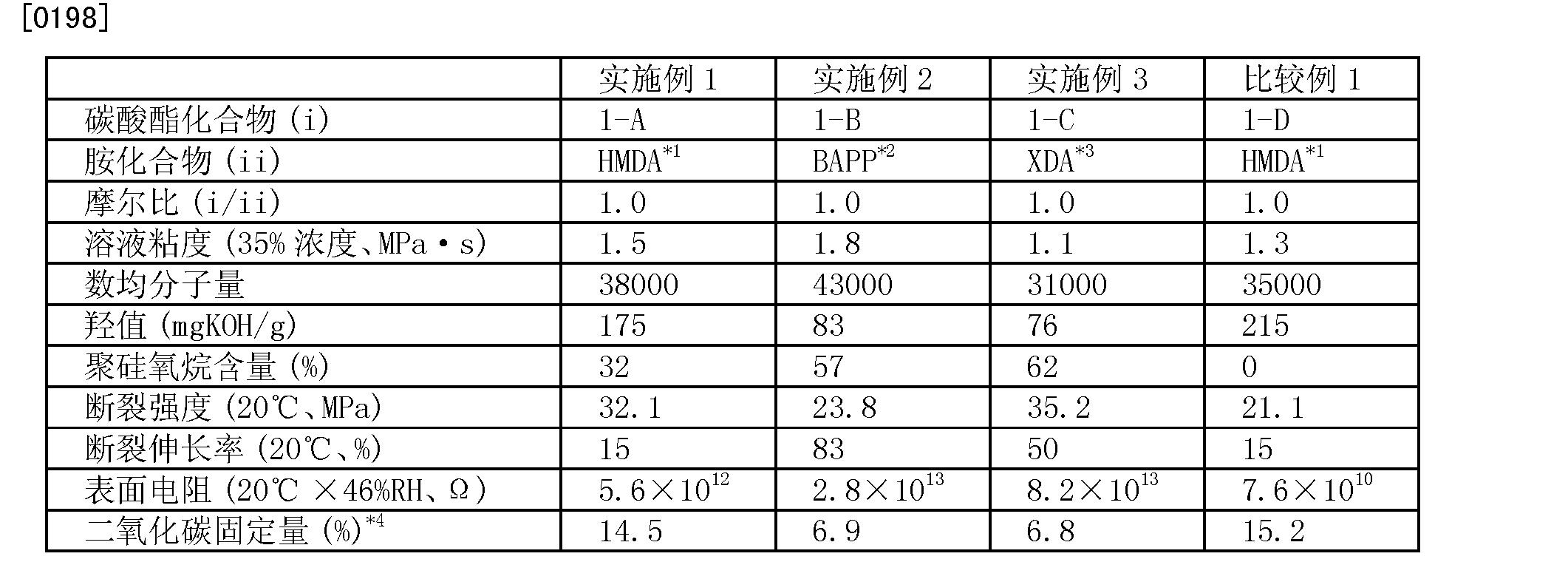 Figure CN102666655BD00241