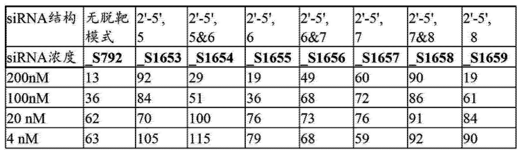 Figure CN103298939AD00781