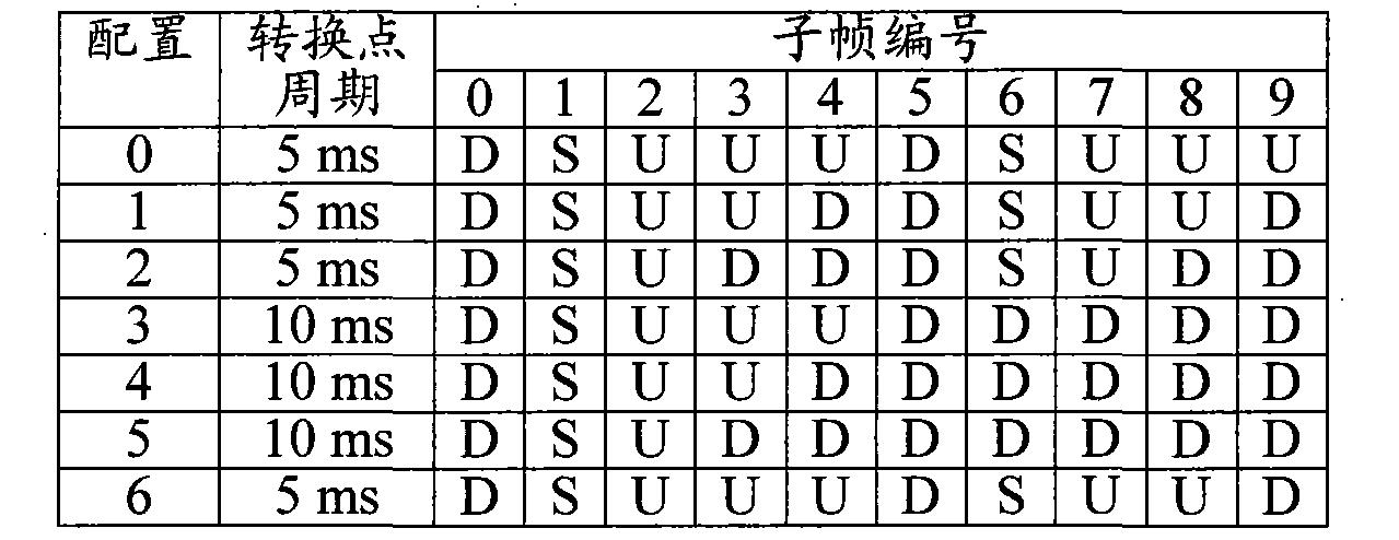 Figure CN101926214BD00071