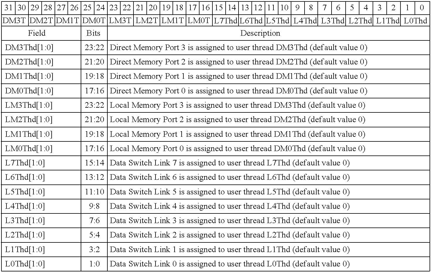 Figure US08145880-20120327-C00004