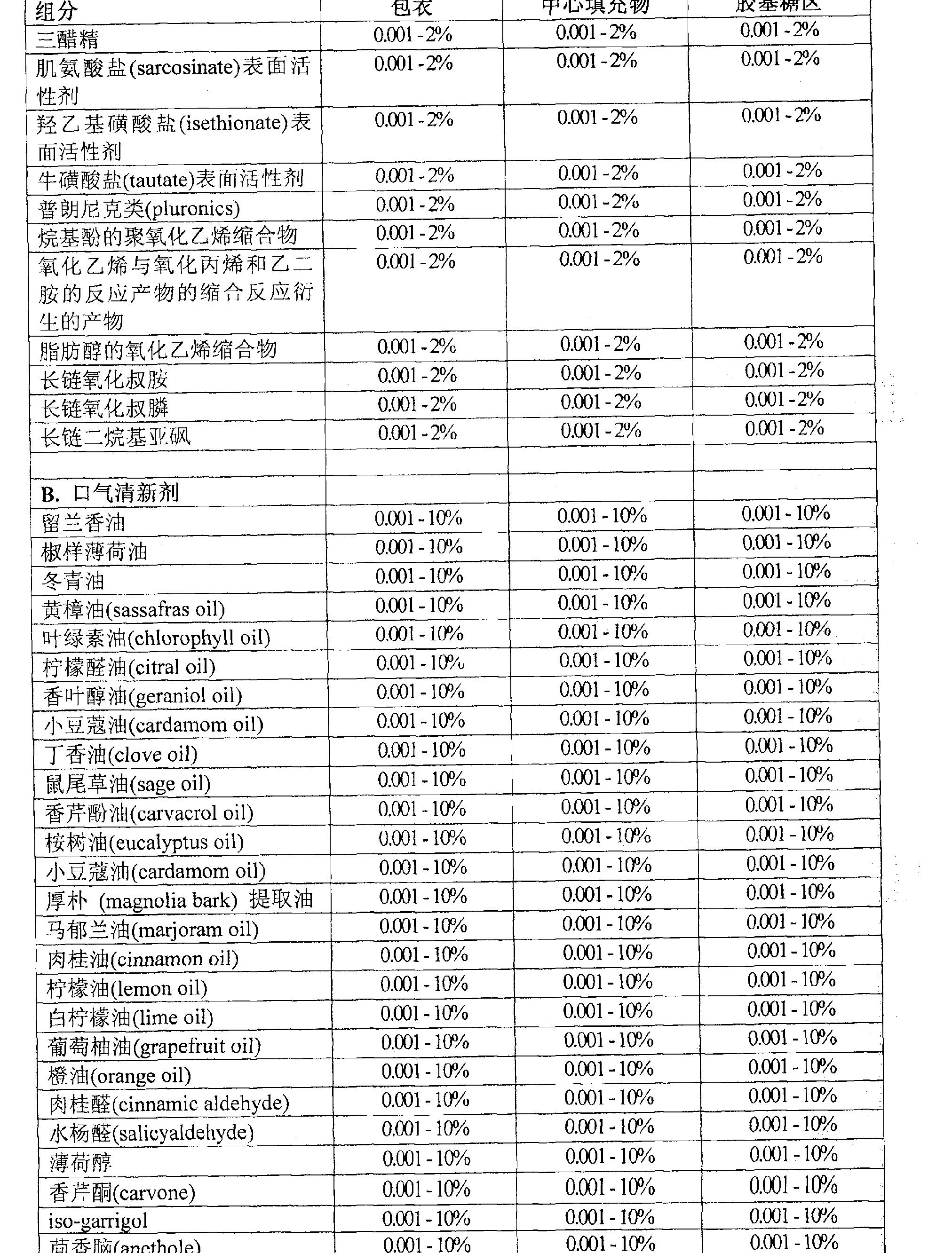 Figure CN101179943BD00481