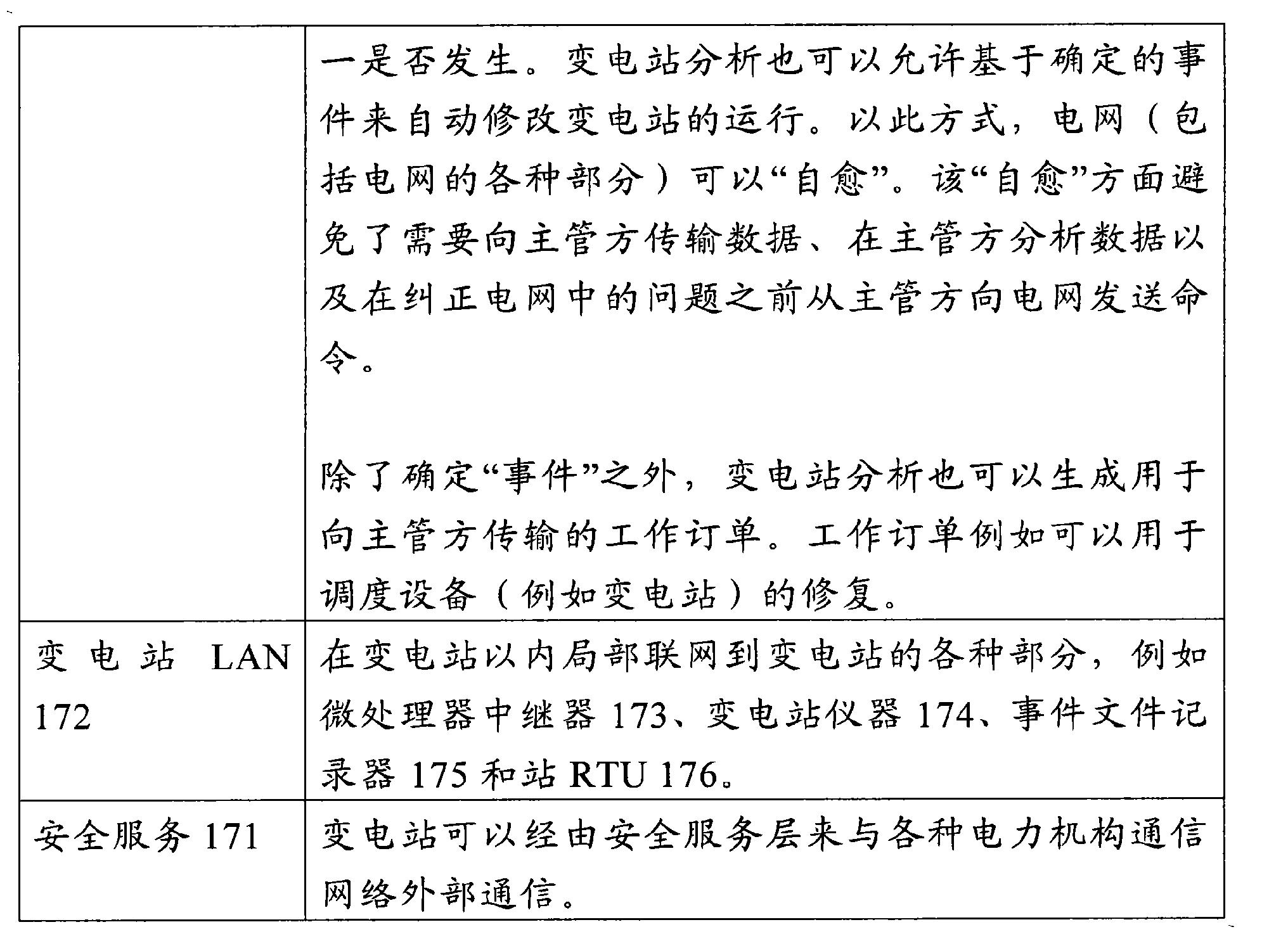 Figure CN102084569BD00191