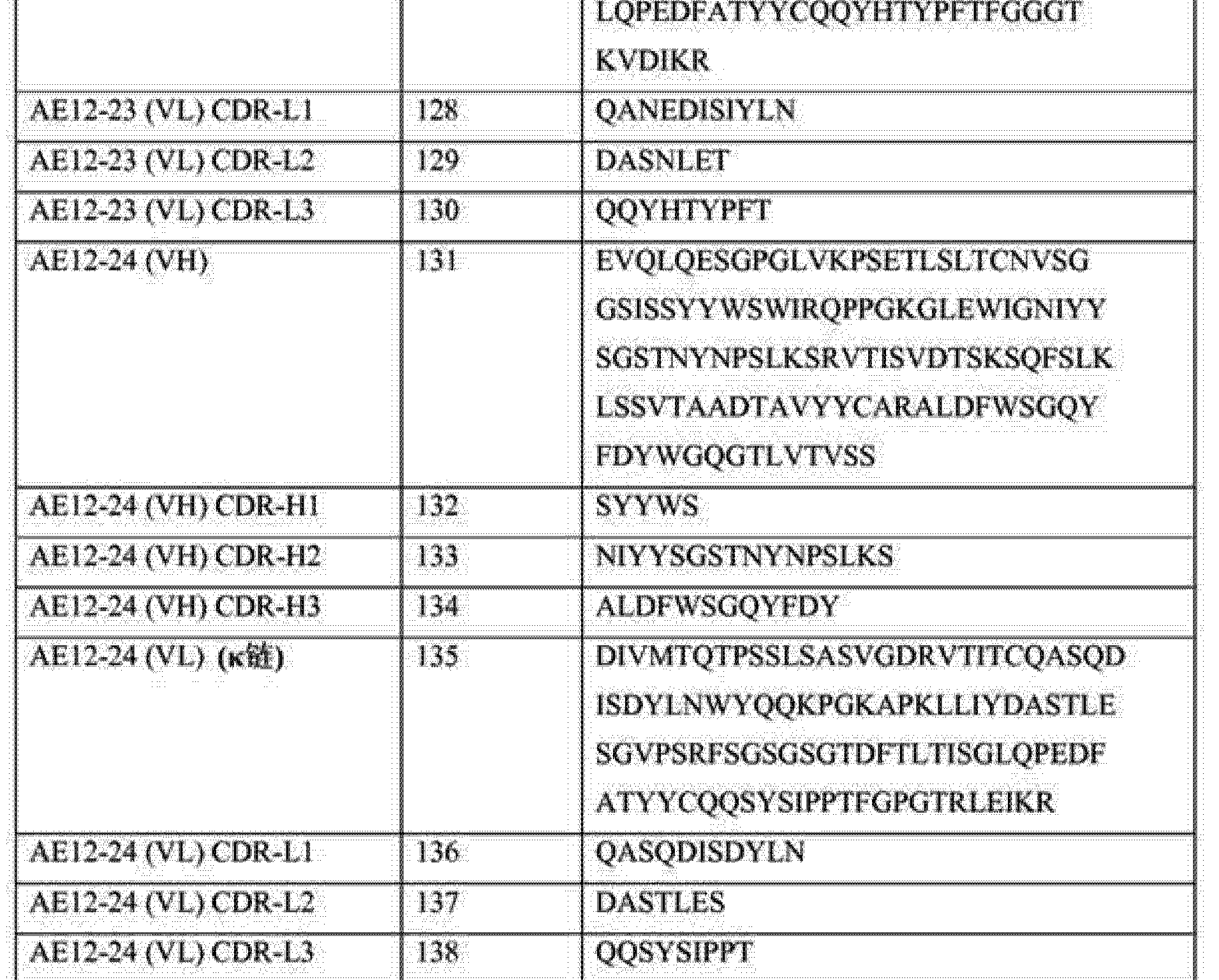 Figure CN104487455AD00471