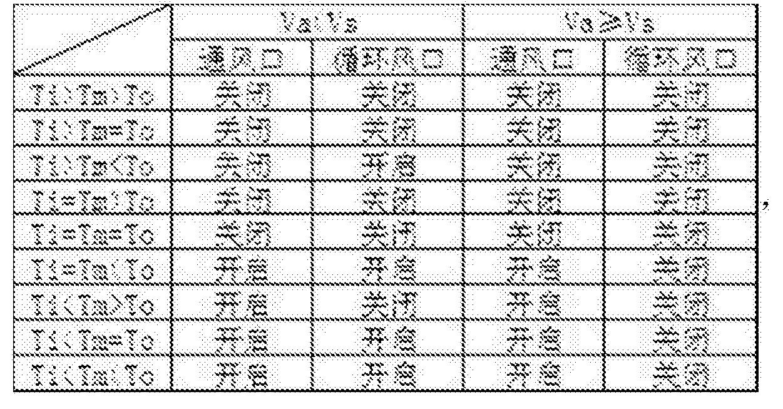 Figure CN106284864AC00031