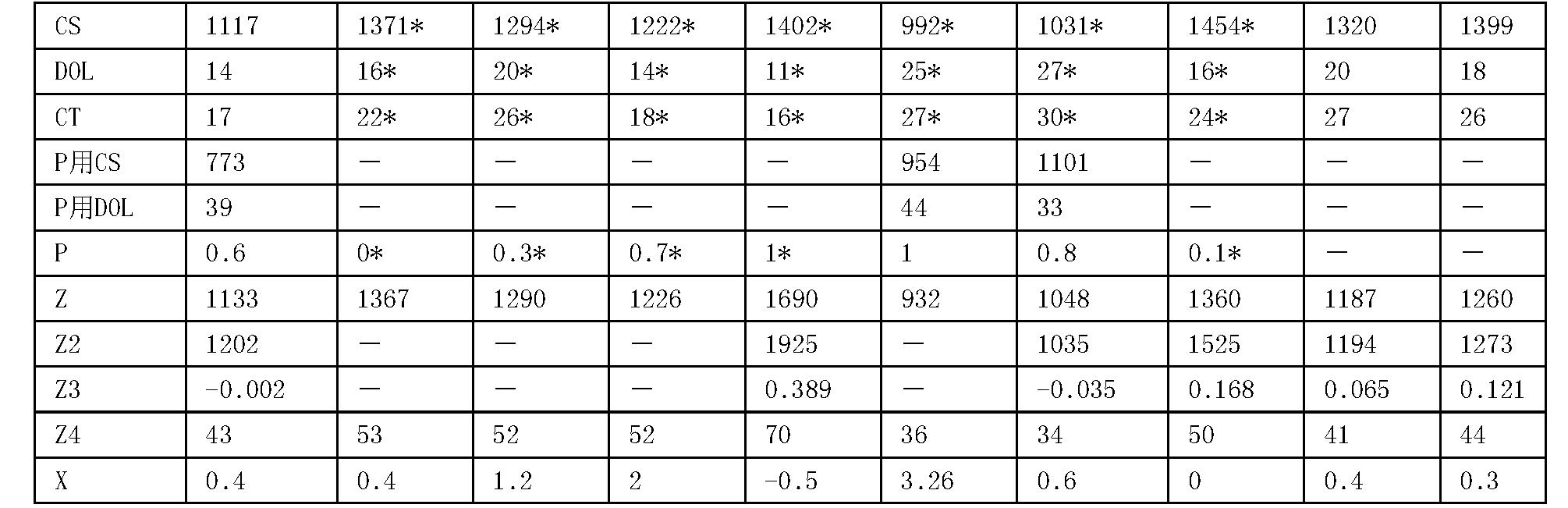Figure CN107698141AD00181