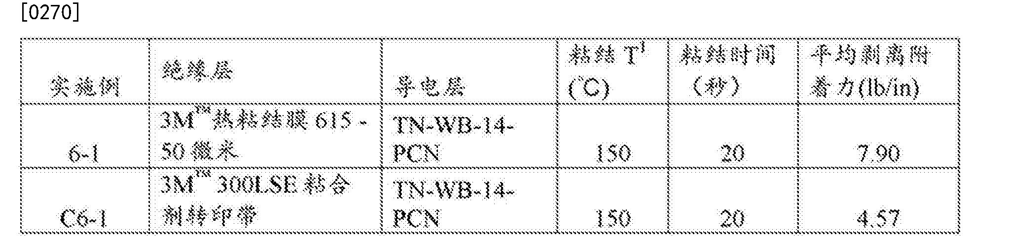 Figure CN107921739AD00281