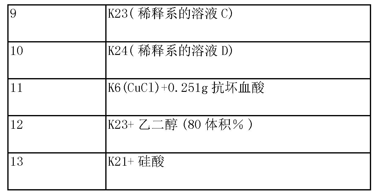 Figure CN105408273AD00231