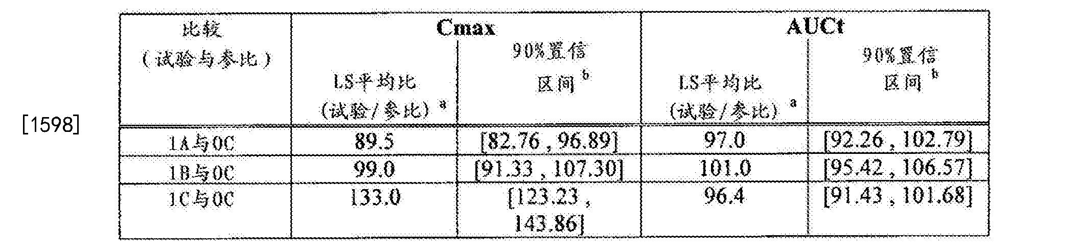 Figure CN102688241BD01502