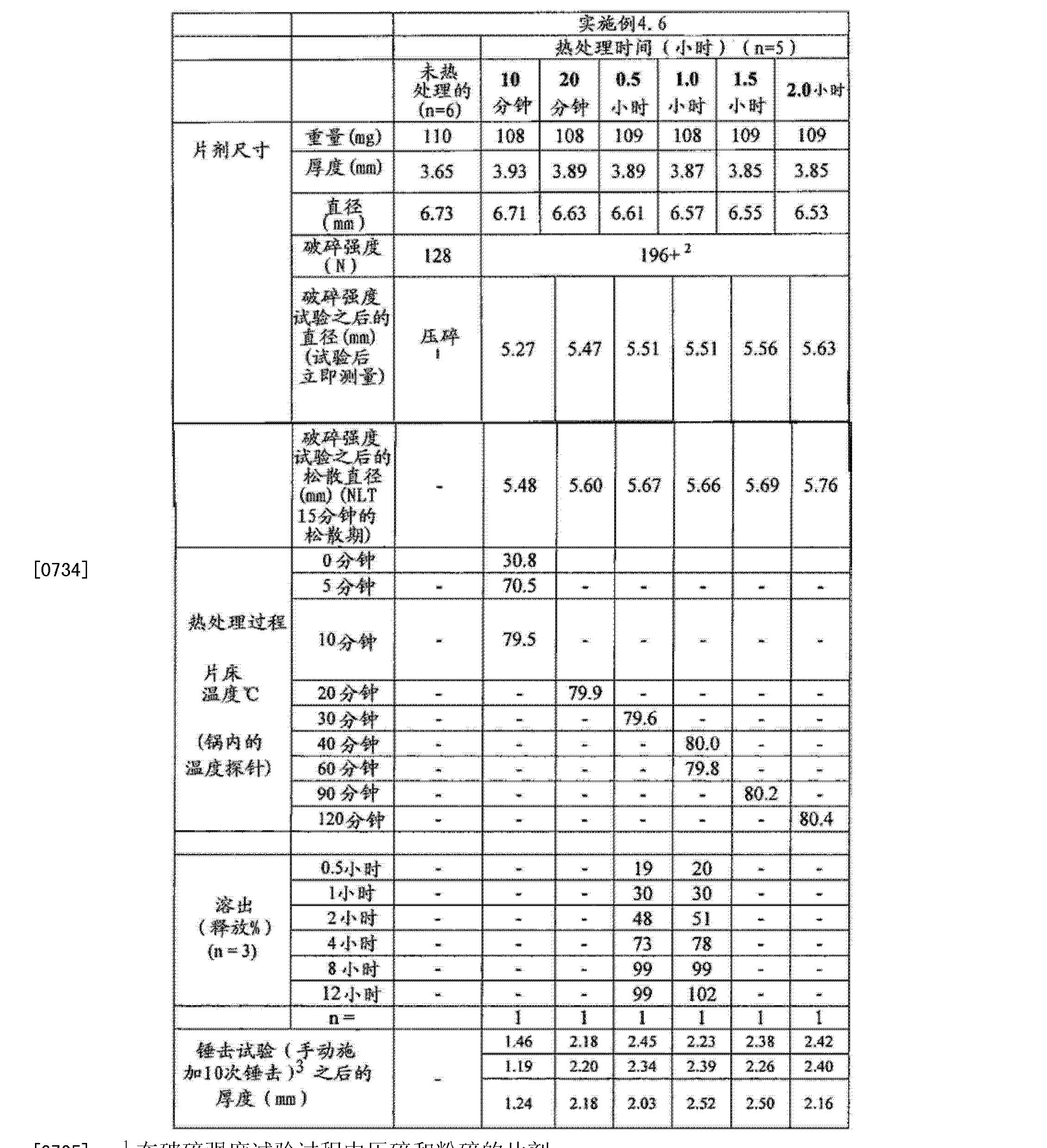 Figure CN102657630BD00601