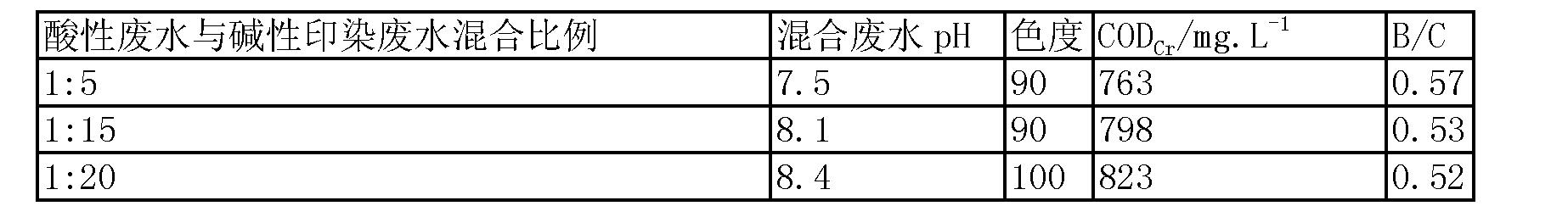 Figure CN102627360BD00062