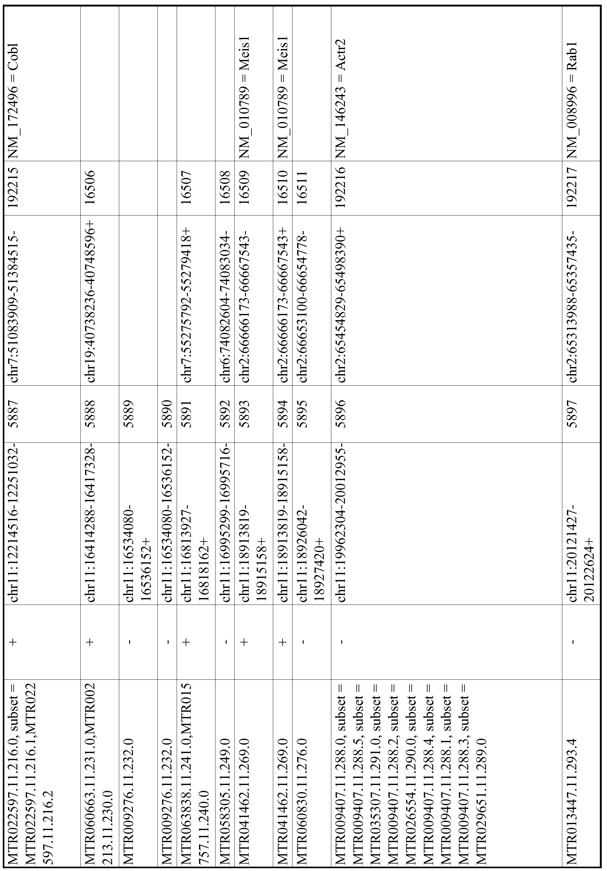 Figure imgf001063_0001