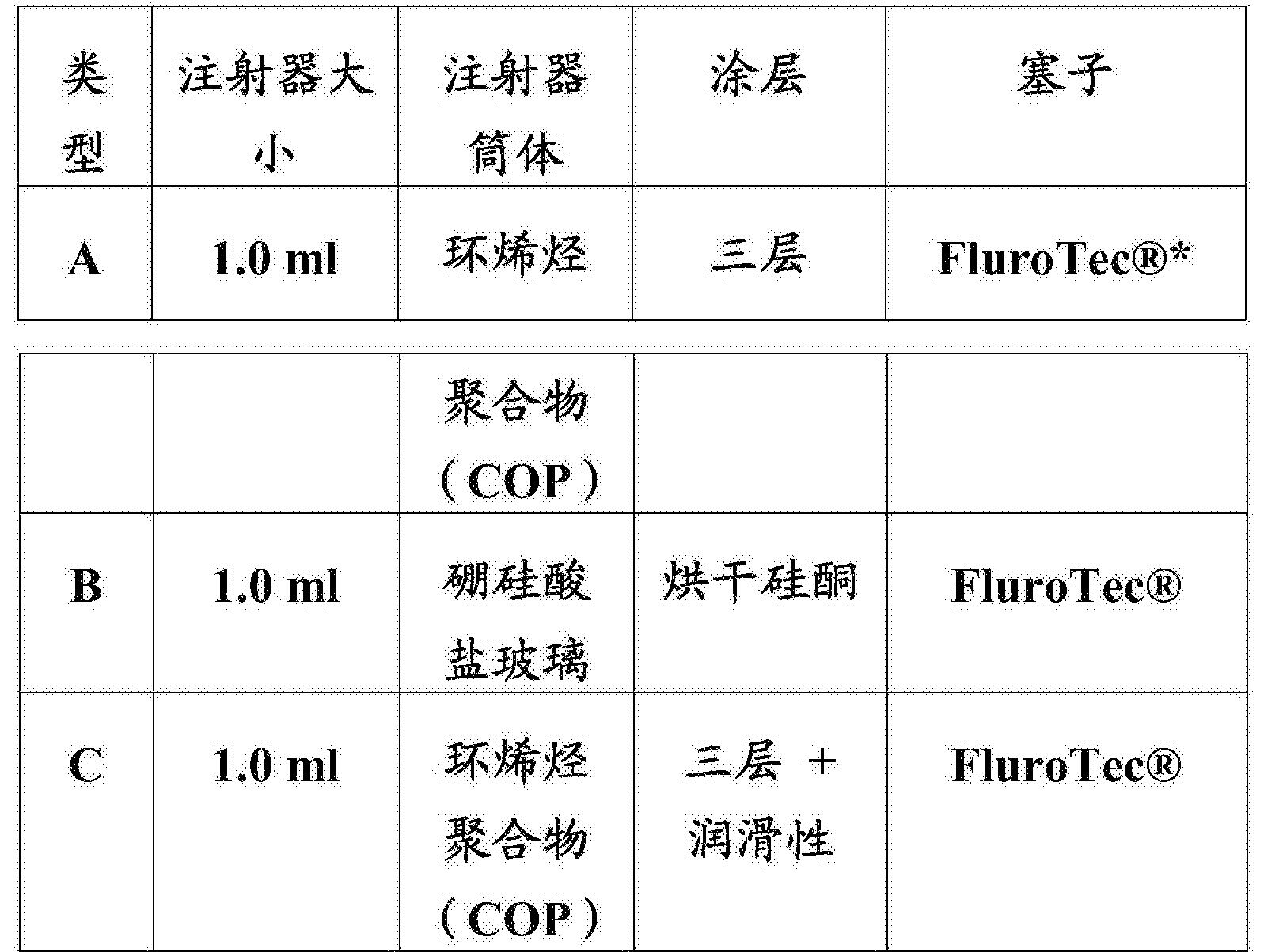 Figure CN108883172AD00471