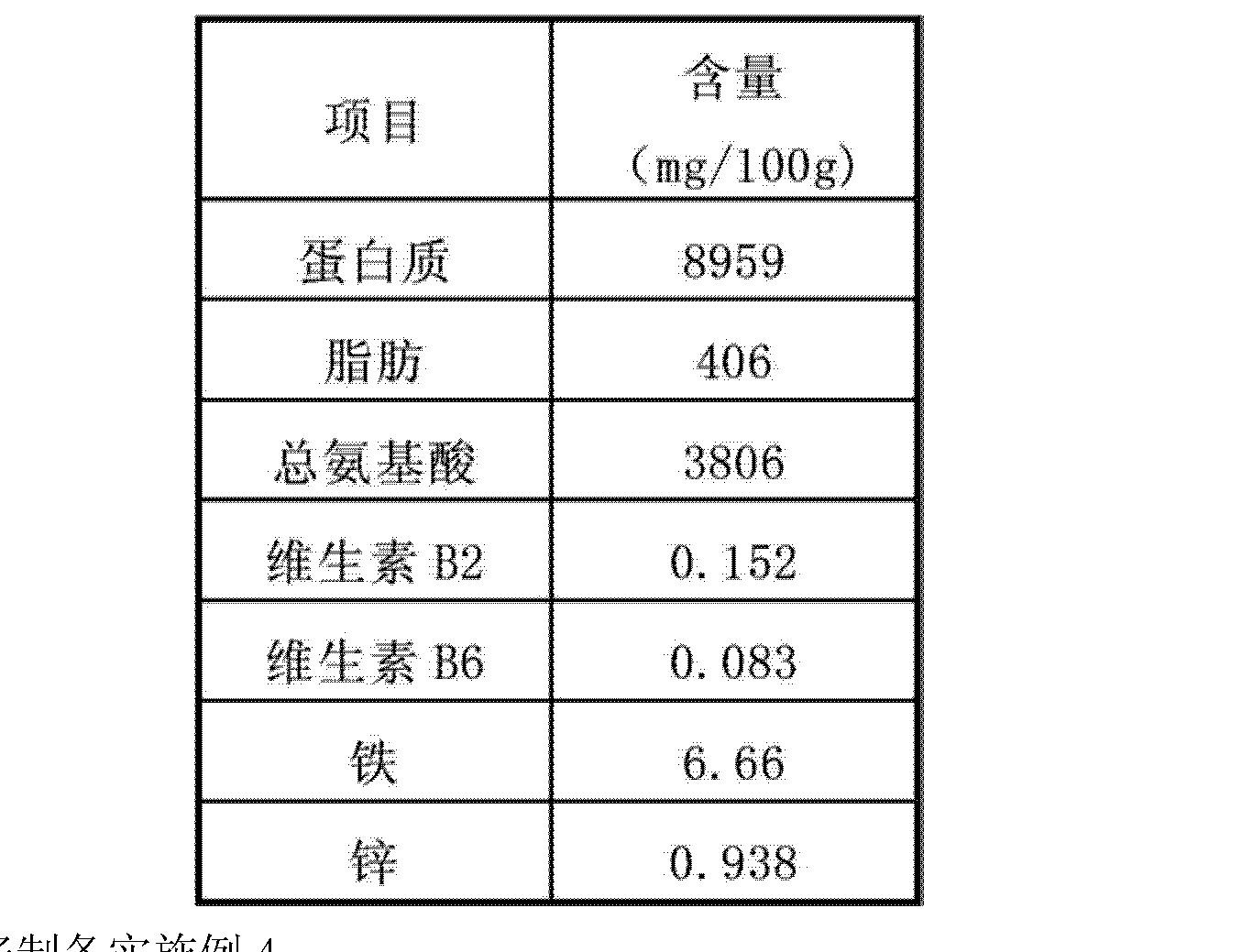 Figure CN103070387BD00141