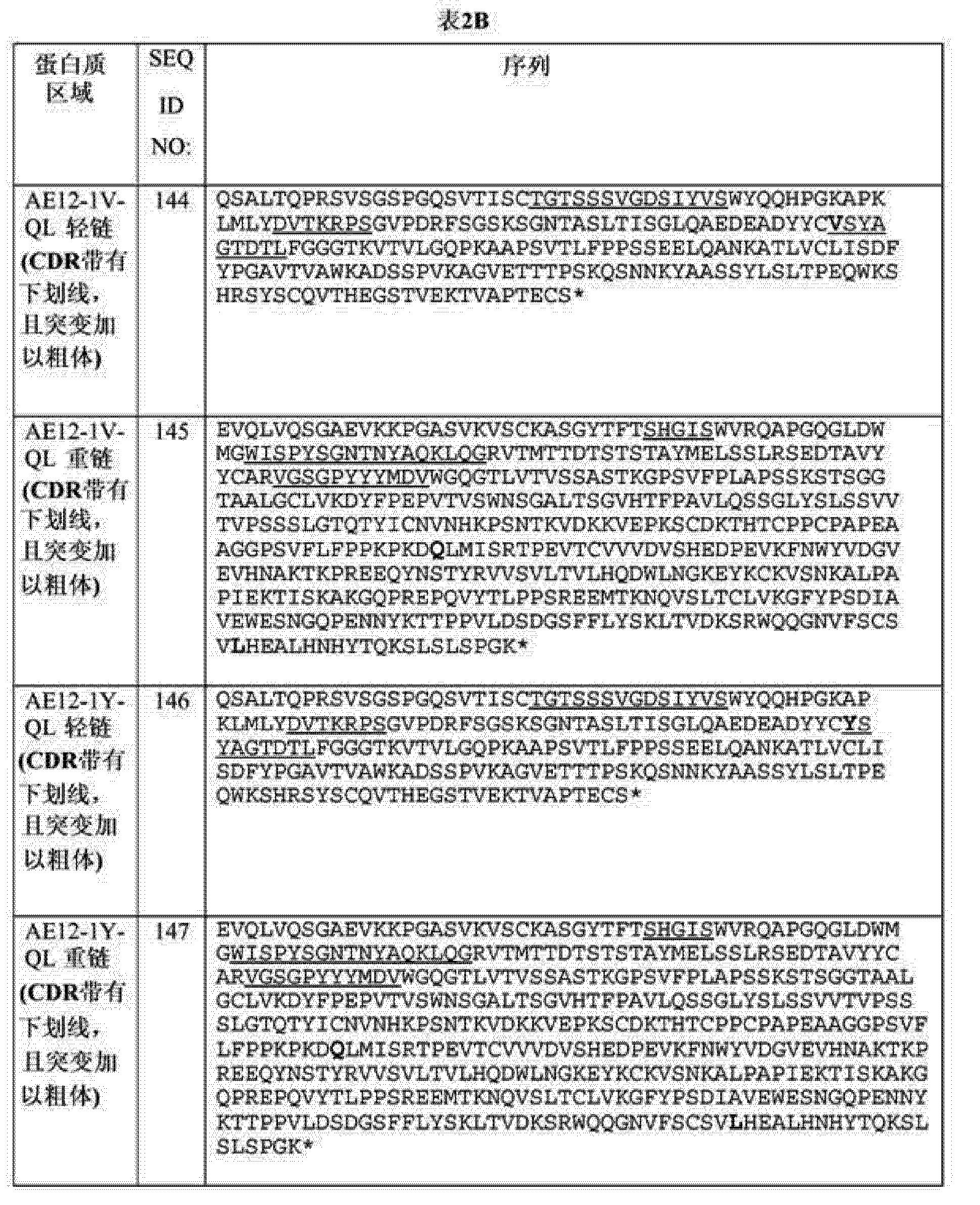 Figure CN104487455AD00511