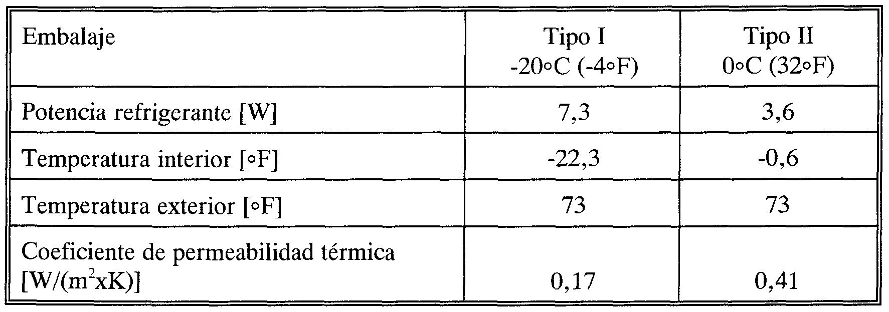 Origin soft by termica 16