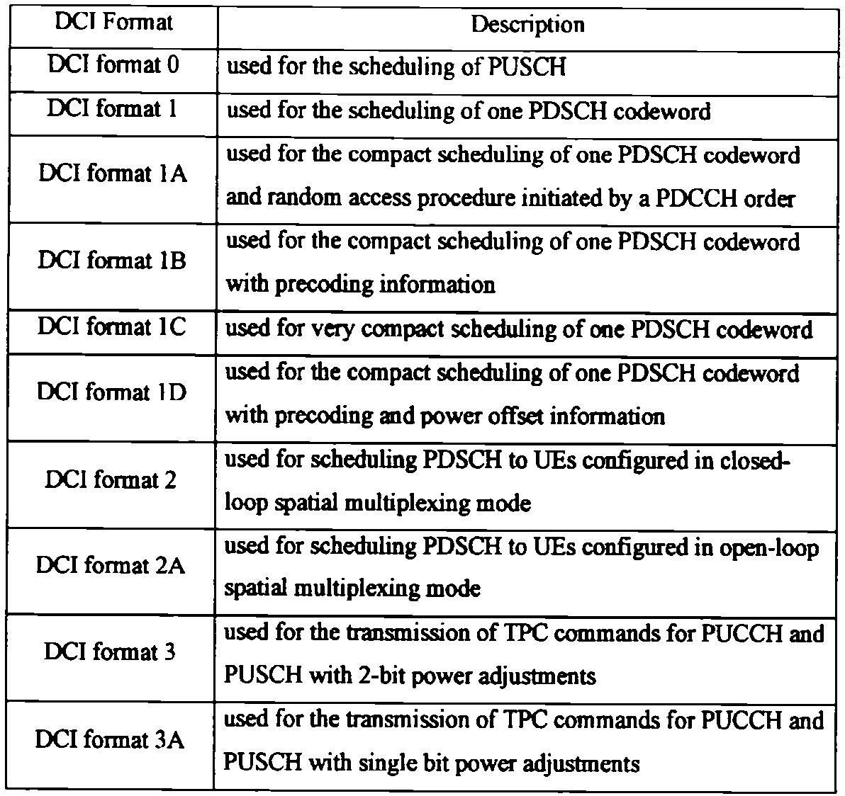 Figure 112011023072729-pct00001