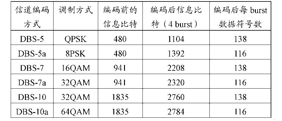 Figure CN102780537BD00101