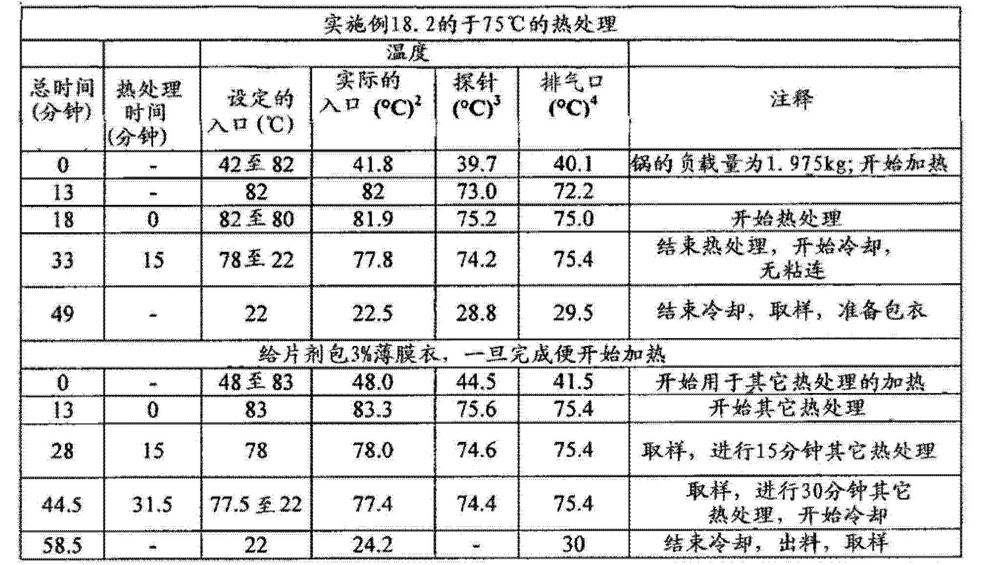 Figure CN102743355BD01351