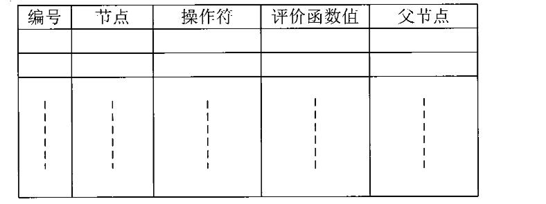 Figure CN102054091AD00192