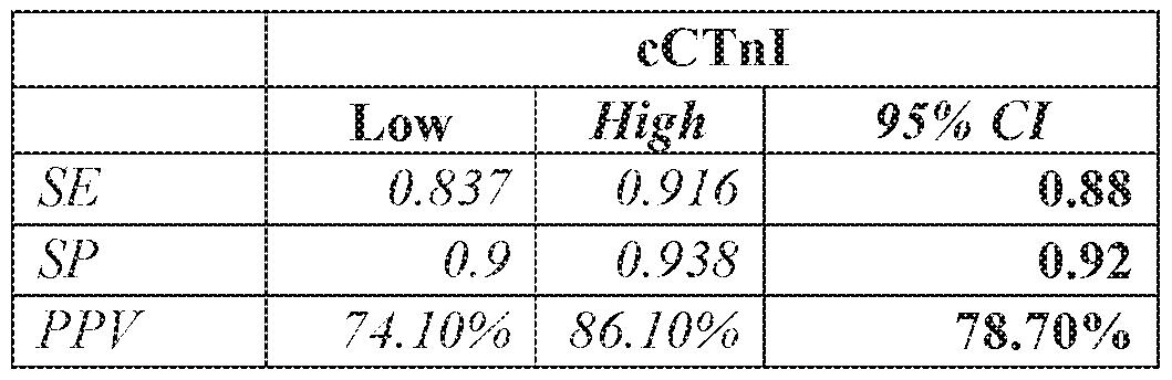 Figure imgf000046_0005