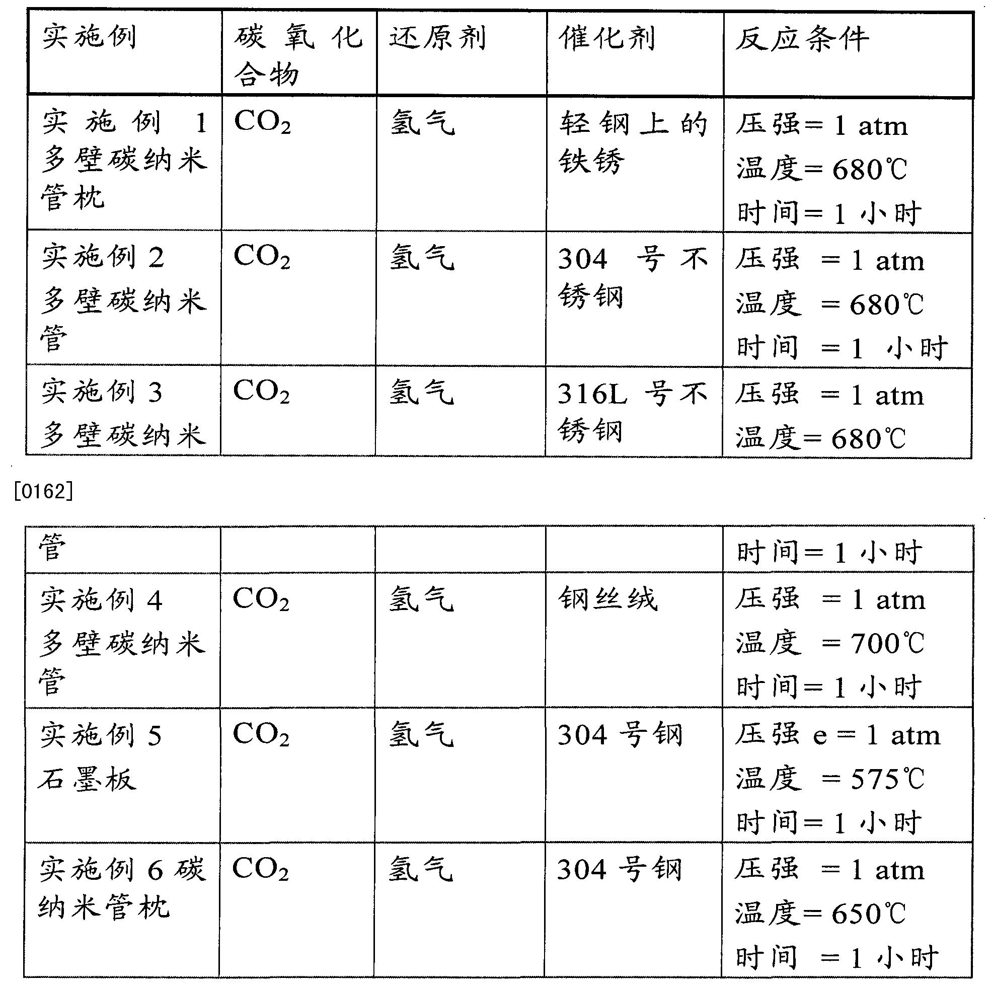 Figure CN102459727BD00211