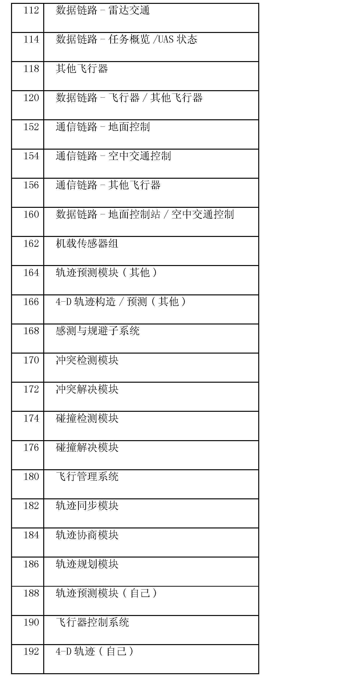 Figure CN102566581AD00131