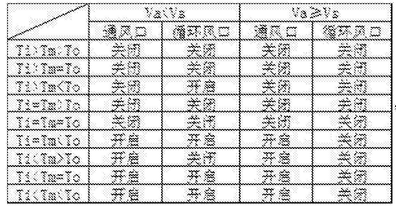 Figure CN106284854AC00031