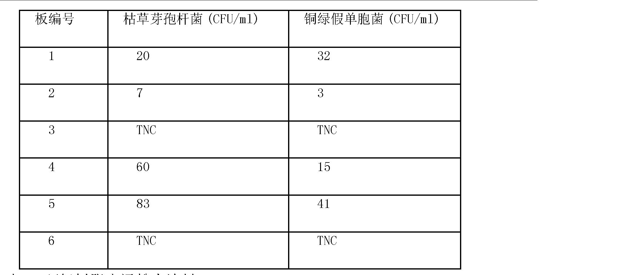 Figure CN1961666BD00231