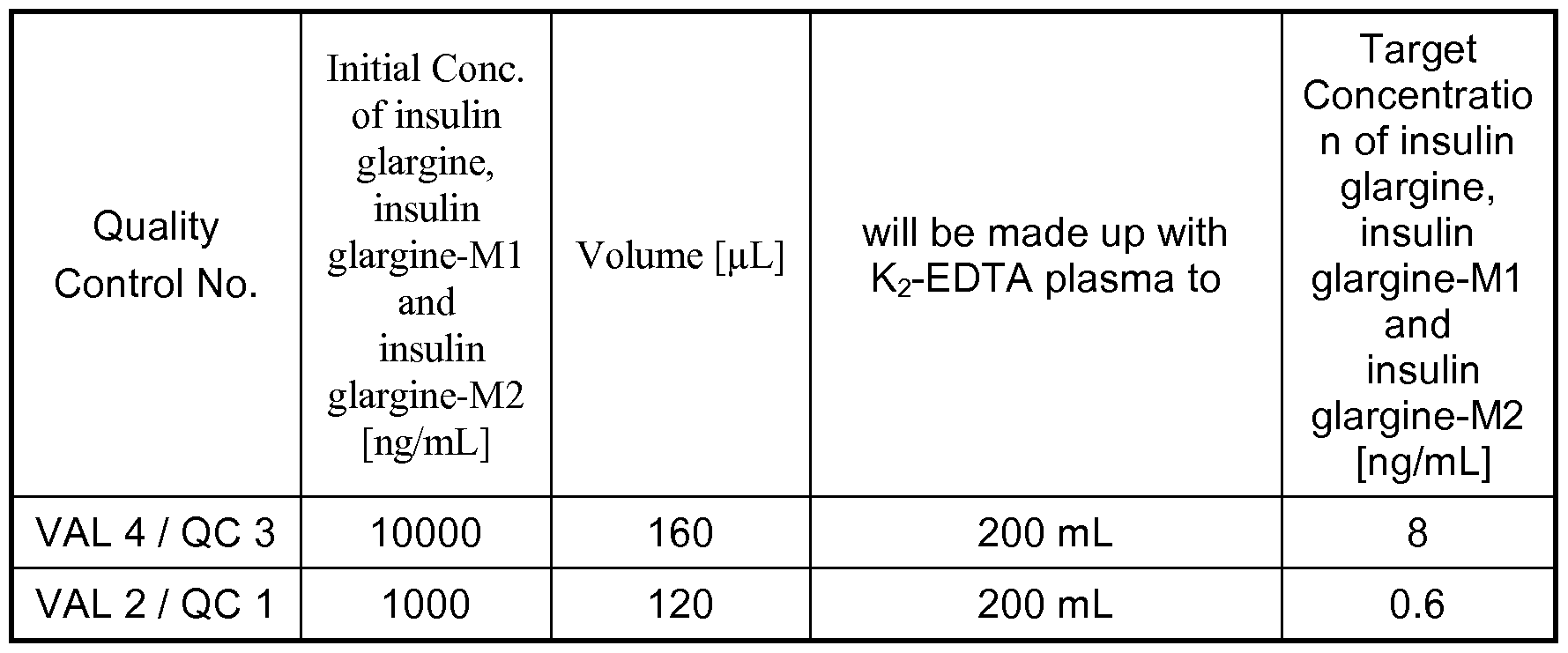 Figure imgf000035_0001