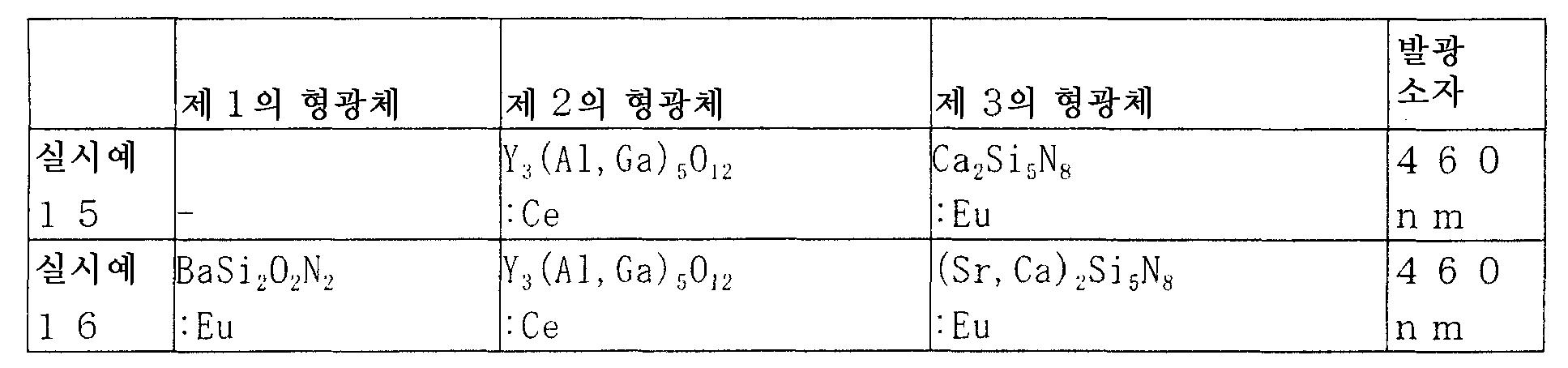 Figure 112006018872163-pct00029
